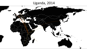 Uganda: red means a more residence-based treaty, and green more source-based (ie, Uganda-friendly)